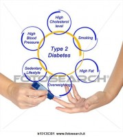 Il diabete: fattore di rischio per l'Alzheimer