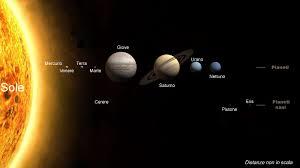 sistema solare