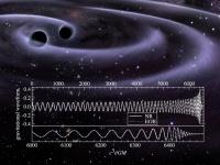 Le onde dell'Universo