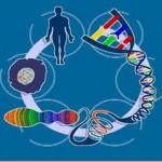 genoma1